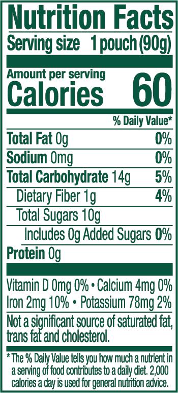 Mango Nutrition panel